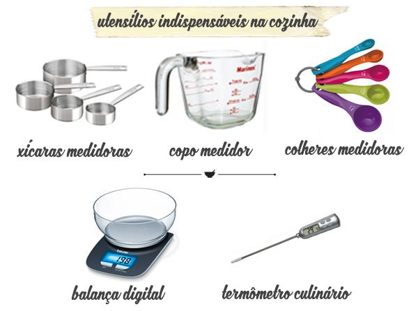 Conversão de Pesos e Medidas na Cozinha